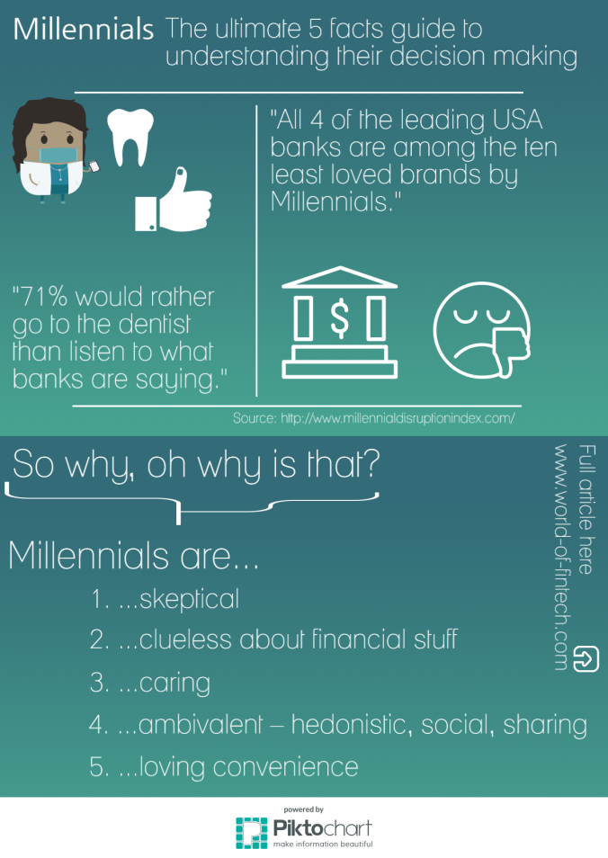 Millennials 5 steps guide infografik