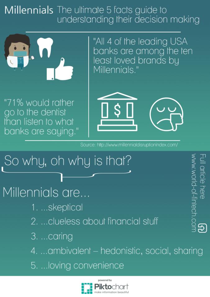 Millennials 5 steps guide infografik